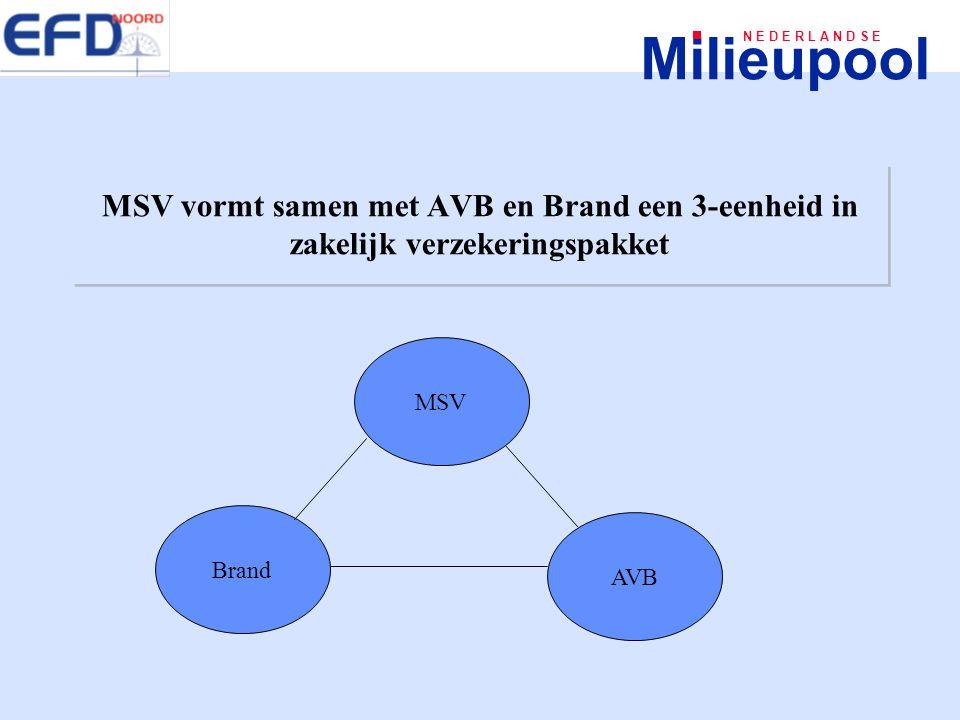 Milieupool N E D E R L A N D S E MSV Brand AVB MSV vormt samen met AVB en Brand een 3-eenheid in zakelijk verzekeringspakket