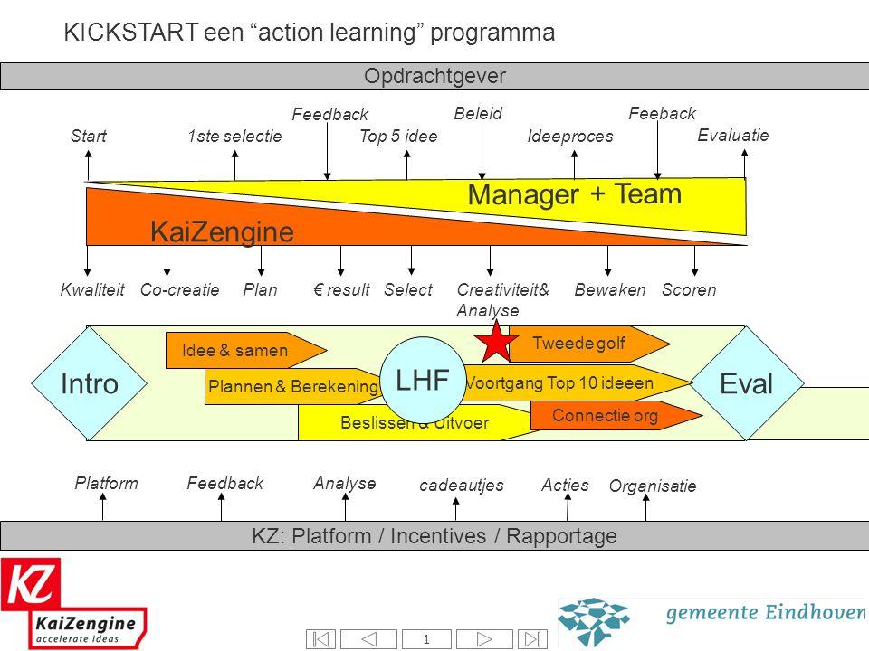 """1 KICKSTART een """"action learning"""" programma Intro Idee & samen Plannen & Berekening KaiZengine Manager + Team Beslissen & Uitvoer Eval Tweede golf Sta"""