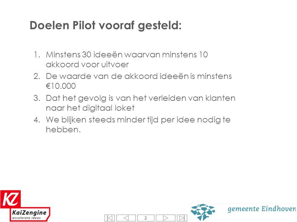 2 Doelen Pilot vooraf gesteld: 2 1.Minstens 30 ideeën waarvan minstens 10 akkoord voor uitvoer 2.De waarde van de akkoord ideeën is minstens €10.000 3