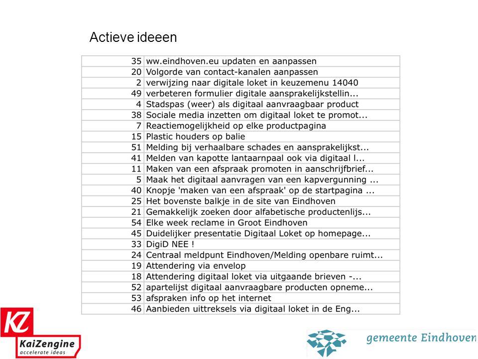 6 Actieve ideeen