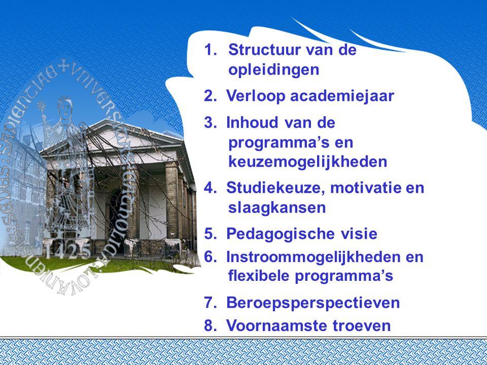 1.Structuur van de opleidingen 2. Verloop academiejaar 3. Inhoud van de programma's en keuzemogelijkheden 4. Studiekeuze, motivatie en slaagkansen 5.