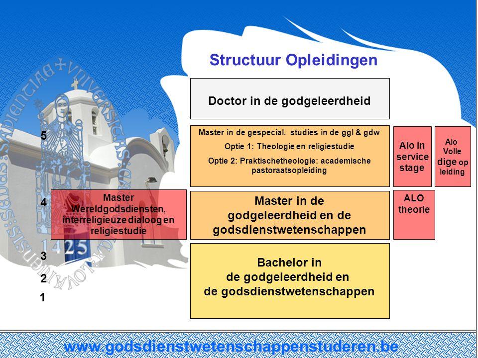 Pedagogische visie 2.Ondersteuning 2.