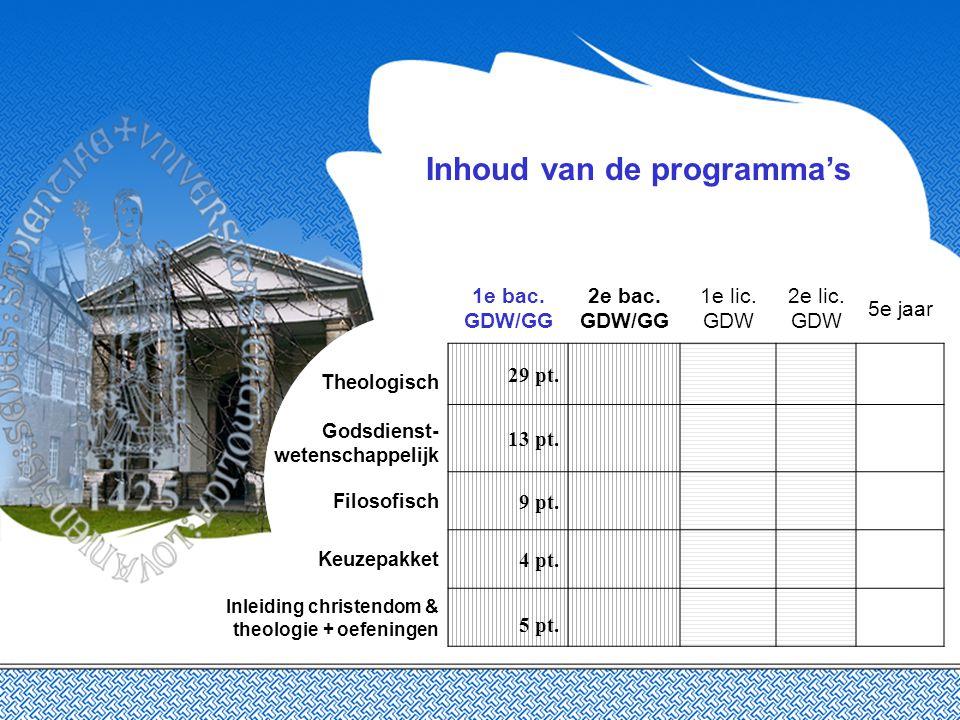 studietrajectbegeleiding www.godsdienstwetenschappenstuderen.be