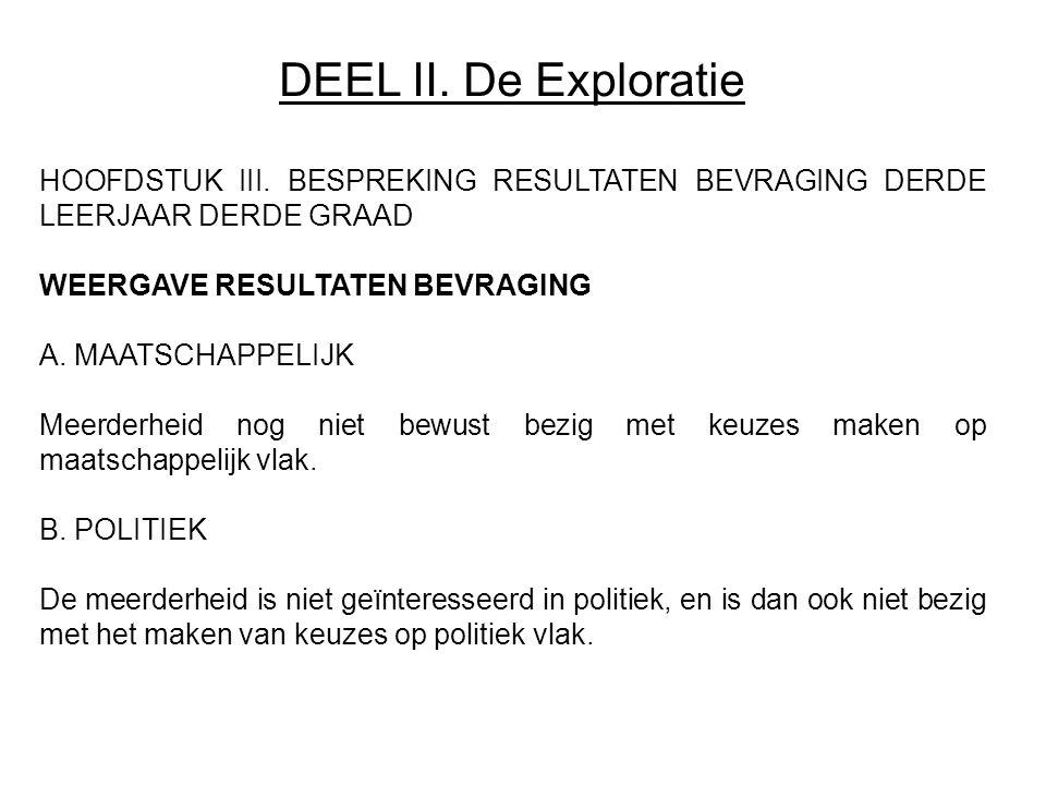 DEEL II. De Exploratie HOOFDSTUK III. BESPREKING RESULTATEN BEVRAGING DERDE LEERJAAR DERDE GRAAD WEERGAVE RESULTATEN BEVRAGING A. MAATSCHAPPELIJK Meer