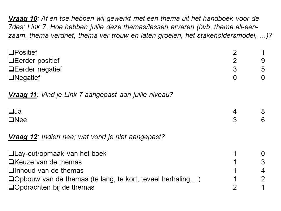 Vraag 10: Af en toe hebben wij gewerkt met een thema uit het handboek voor de 7des; Link 7. Hoe hebben jullie deze themas/lessen ervaren (bvb. thema a