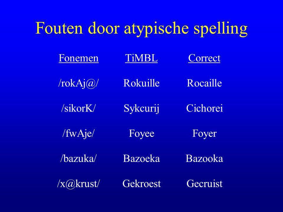 Fouten door atypische spelling FonemenTiMBLCorrect /rokAj@/RokuilleRocaille /sikorK/SykcurijCichorei /fwAje/FoyeeFoyer /bazuka/BazoekaBazooka /x@krust/GekroestGecruist