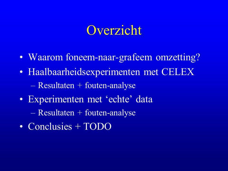 (3) Conclusie Experimenten op volledige ESAT dataset (max.