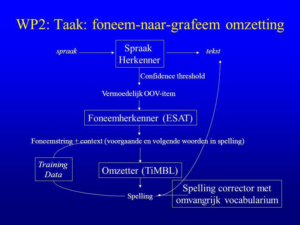 (4) TODO Verdere optimalisering van de leertechniek op deze taak Oplossing voor probleem van deleties Spelling corrector met omvangrijk vocabularium als post-processing Evaluatie van omzetter in combinatie met de confidence measures ontwikkeld door ESAT