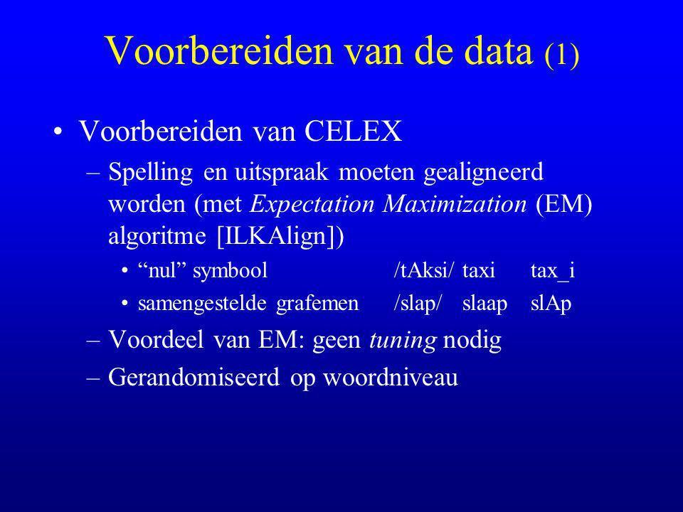 Voorbereiden van CELEX –Spelling en uitspraak moeten gealigneerd worden (met Expectation Maximization (EM) algoritme [ILKAlign]) nul symbool/tAksi/taxitax_i samengestelde grafemen/slap/slaapslAp –Voordeel van EM: geen tuning nodig –Gerandomiseerd op woordniveau Voorbereiden van de data (1)
