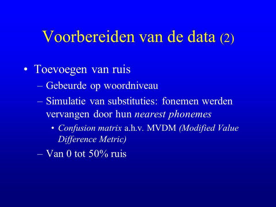Experimenten met TiMBL Memory Based Learning experimenten –Classification-based –Similarity-based –Gebruikte algoritmes: IB1 (standaard) met k=1,3,5 IGTree (decision tree based optimization) –Metriek om similarity te berekenen: Overlap metric met Gain Ratio weighting –Experimenten met 10-fold cross-validation Resultaten (accuraatheid) –Vrij van fouten: 99.1 (grafemen)91.4 (woorden) –25% fouten: 93.1 (grafemen) 53.0 (woorden) –30% fouten:92.0 (grafemen)47.7 (woorden)