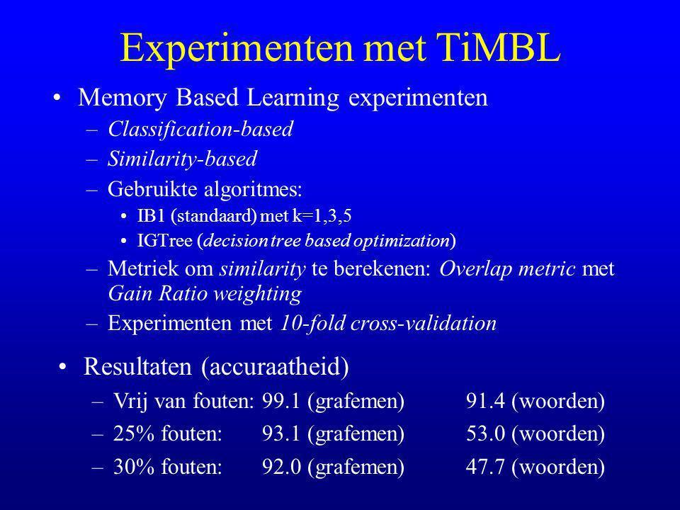 Resultaten van experimenten met CELEX