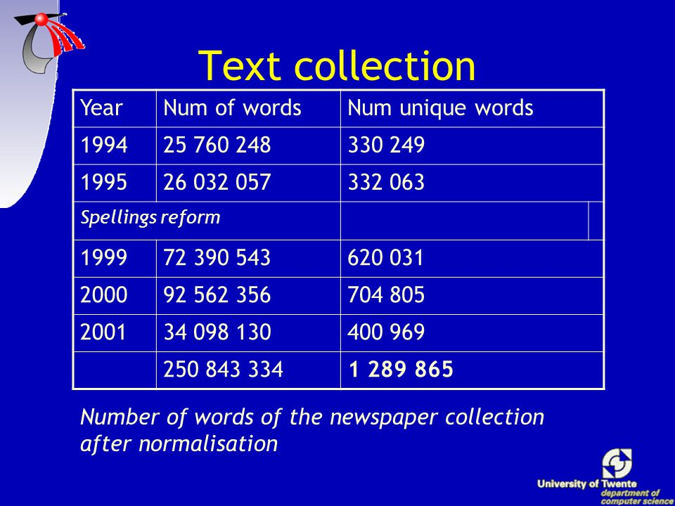 Text collection Nederlandse Persdata bank –Electronic version of 4 major Dutch newspapers (1994- 2002) NOS Auto cues –Daily Auto-cues of the 8 o'clock