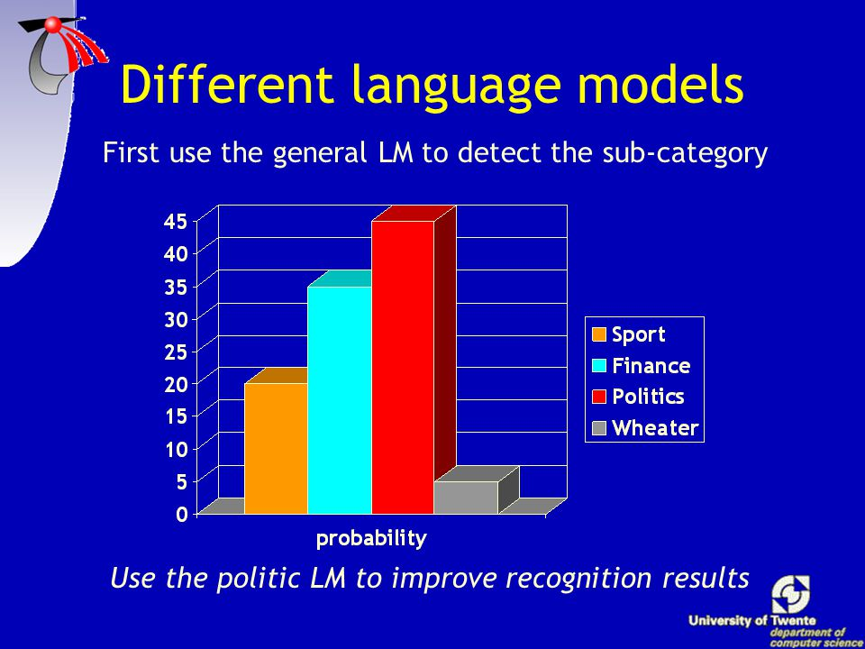 Language modelling data# words# unique words ratio Original146.564.949933.296157,04 After decompounding 149.628.378628.114238,22 change+ 2.1%-32.6%+51.6% Effect on the ratio after decompounding