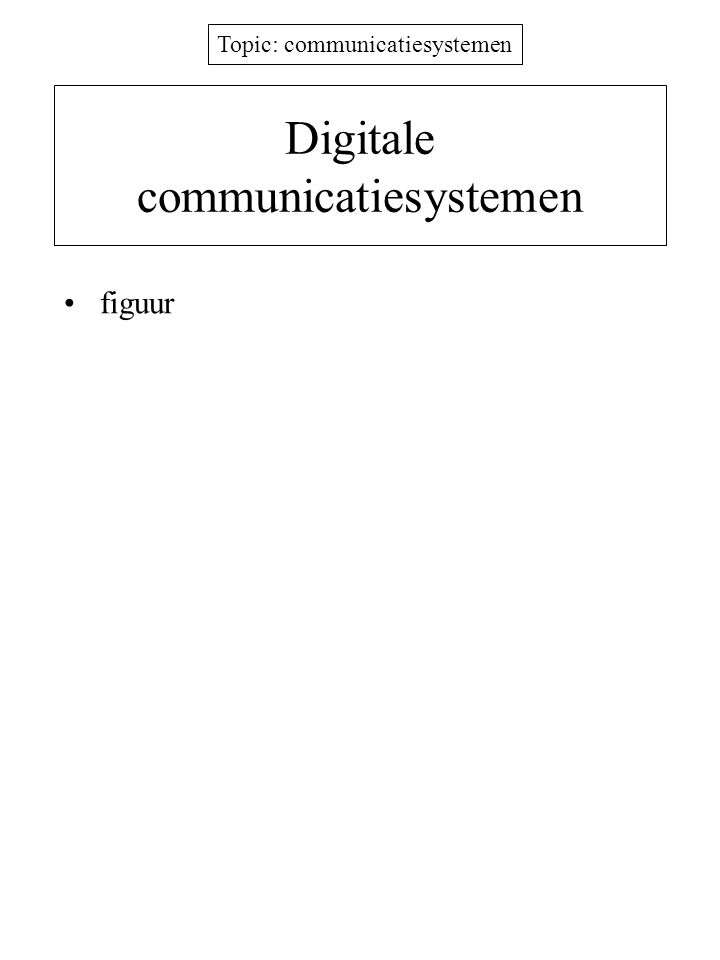 Topic: communicatiesystemen Digitale communicatiesystemen figuur
