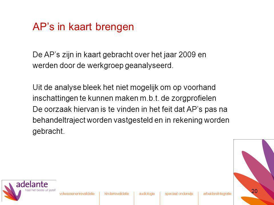 20 AP's in kaart brengen De AP's zijn in kaart gebracht over het jaar 2009 en werden door de werkgroep geanalyseerd. Uit de analyse bleek het niet mog