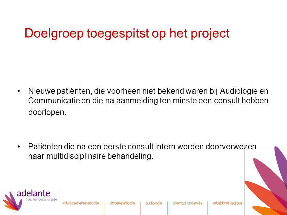 Doelgroep toegespitst op het project Nieuwe patiënten, die voorheen niet bekend waren bij Audiologie en Communicatie en die na aanmelding ten minste e