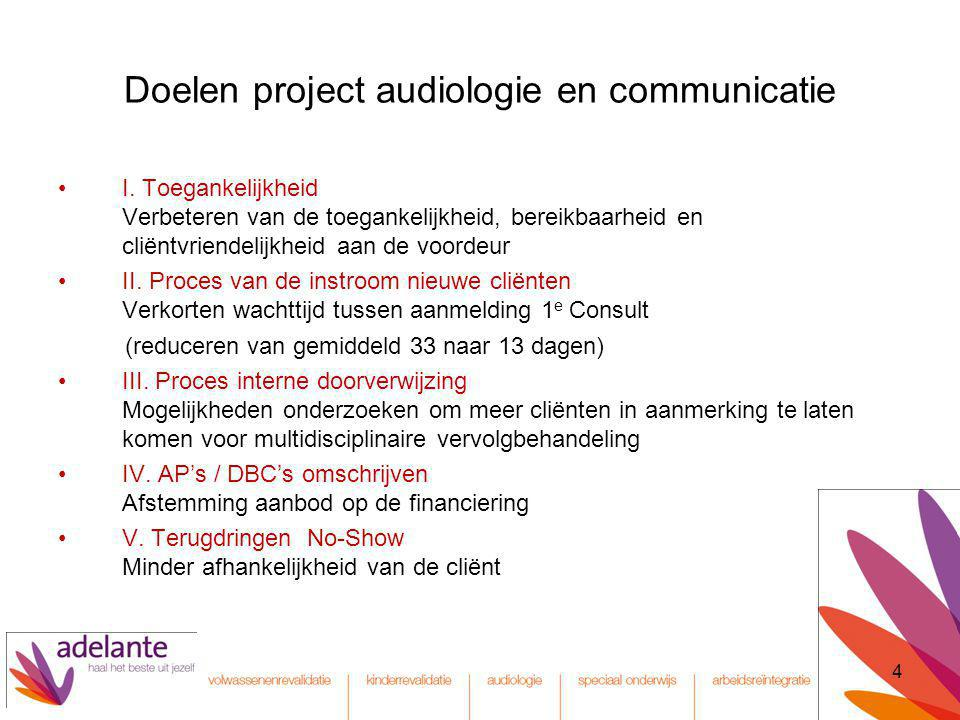 4 Doelen project audiologie en communicatie I. Toegankelijkheid Verbeteren van de toegankelijkheid, bereikbaarheid en cliëntvriendelijkheid aan de voo