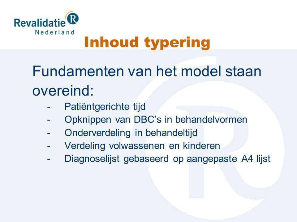 Inhoud typering Fundamenten van het model staan overeind: -Patiëntgerichte tijd -Opknippen van DBC's in behandelvormen -Onderverdeling in behandeltijd -Verdeling volwassenen en kinderen -Diagnoselijst gebaseerd op aangepaste A4 lijst