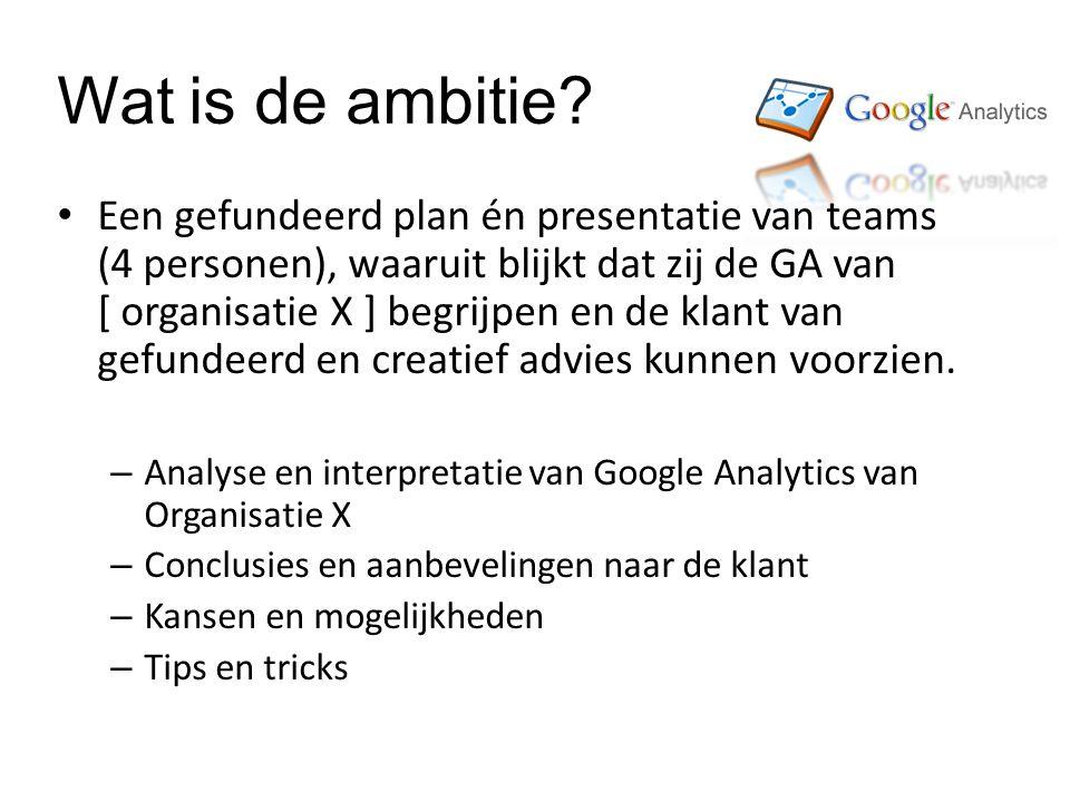 Wat is de ambitie.