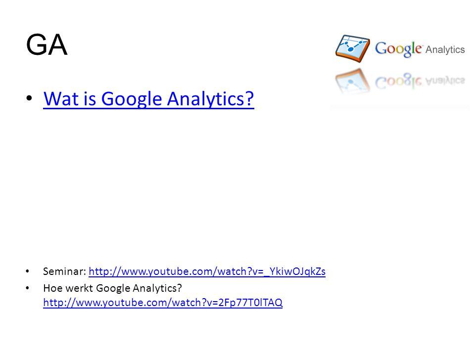 GA Wat is Google Analytics.