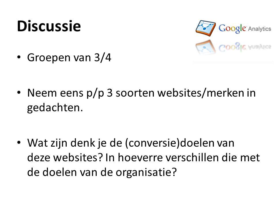 Discussie Groepen van 3/4 Neem eens p/p 3 soorten websites/merken in gedachten.