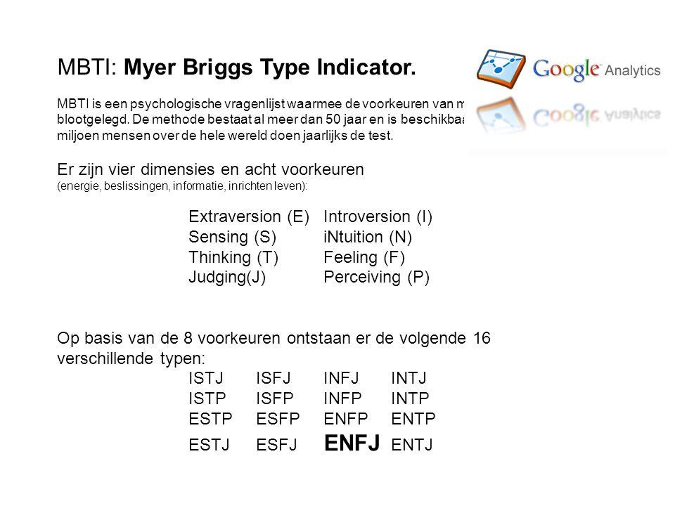 MBTI: Myer Briggs Type Indicator.