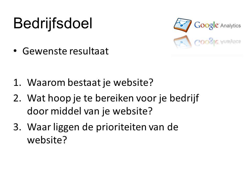 Bedrijfsdoel Gewenste resultaat 1.Waarom bestaat je website.