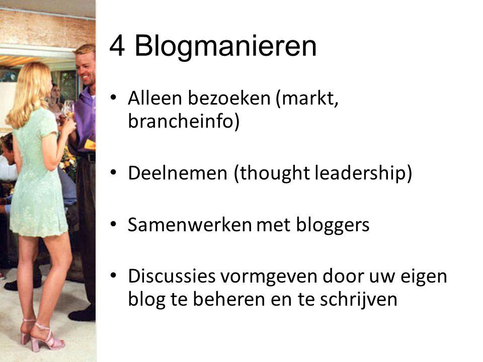 4 Blogmanieren Alleen bezoeken (markt, brancheinfo) Deelnemen (thought leadership) Samenwerken met bloggers Discussies vormgeven door uw eigen blog te beheren en te schrijven