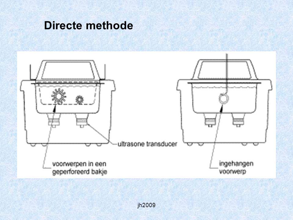 jh2009 Indirecte methode:
