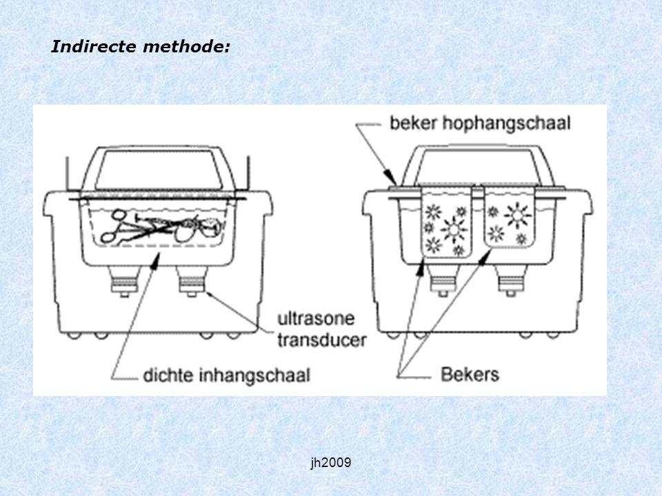 jh2009 Hoe het werkt: Vul de tank met warm water en een reinigingsmiddel.