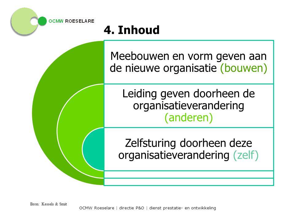 OCMW Roeselare | directie P&O | dienst prestatie- en ontwikkeling 4. Inhoud Bron: Kessels & Smit
