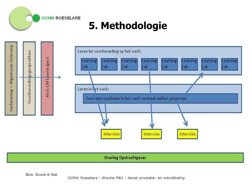 OCMW Roeselare | directie P&O | dienst prestatie- en ontwikkeling 5.