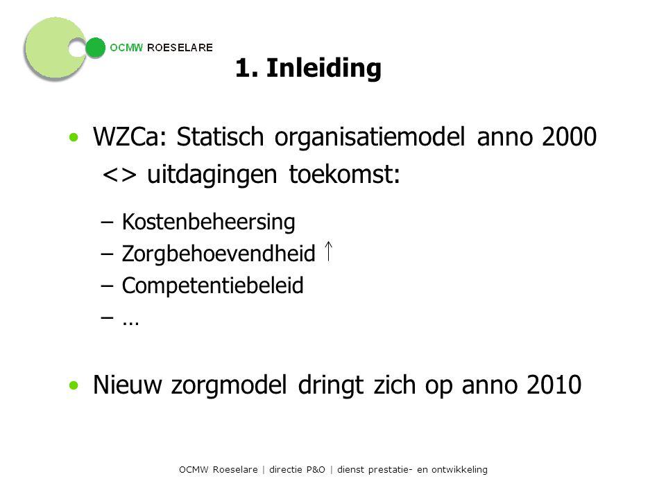 OCMW Roeselare | directie P&O | dienst prestatie- en ontwikkeling 1.