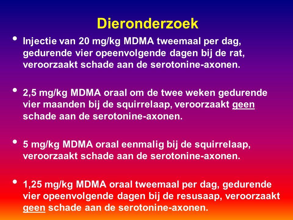 Dieronderzoek Injectie van 20 mg/kg MDMA tweemaal per dag, gedurende vier opeenvolgende dagen bij de rat, veroorzaakt schade aan de serotonine-axonen.