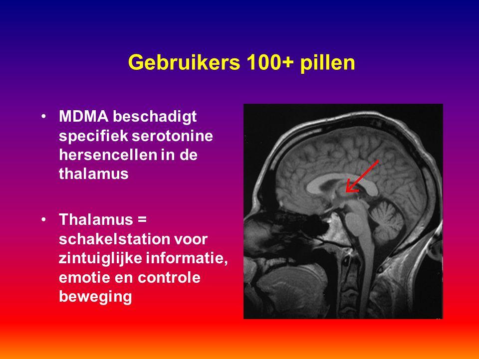Gebruikers 100+ pillen MDMA beschadigt specifiek serotonine hersencellen in de thalamus Thalamus = schakelstation voor zintuiglijke informatie, emotie