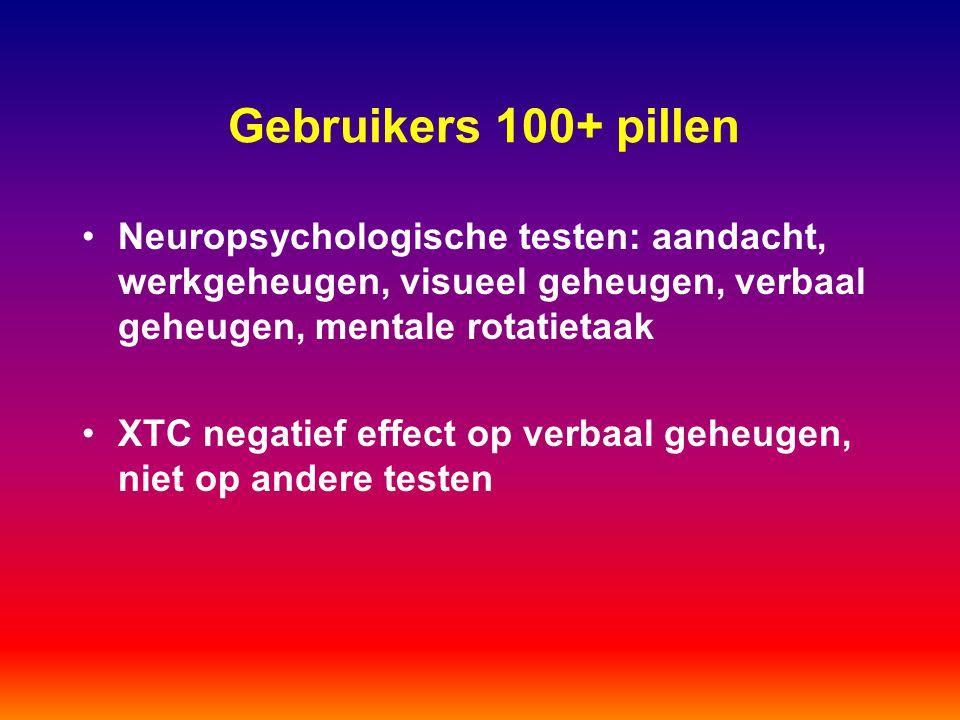 Gebruikers 100+ pillen Neuropsychologische testen: aandacht, werkgeheugen, visueel geheugen, verbaal geheugen, mentale rotatietaak XTC negatief effect