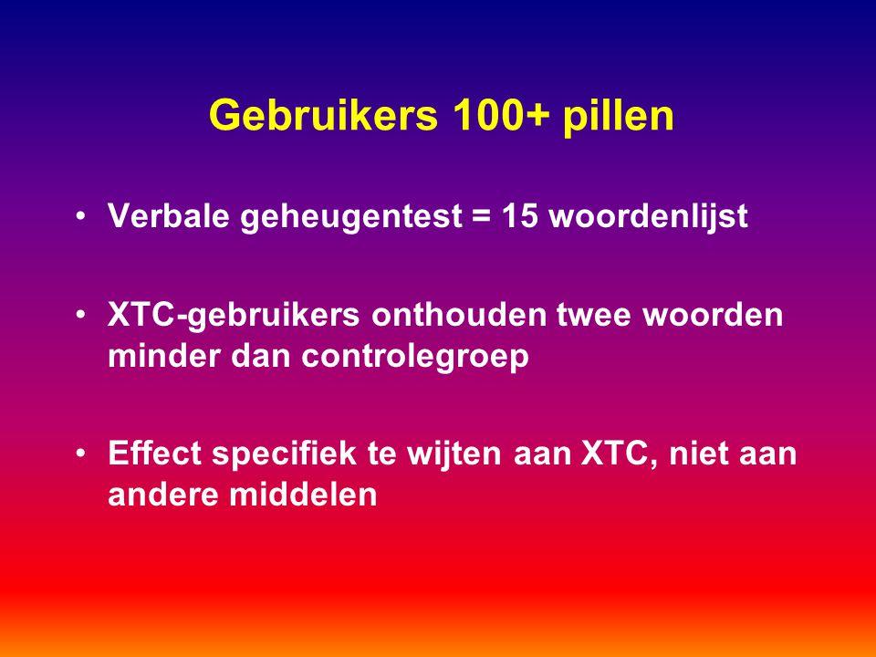 Gebruikers 100+ pillen Verbale geheugentest = 15 woordenlijst XTC-gebruikers onthouden twee woorden minder dan controlegroep Effect specifiek te wijte
