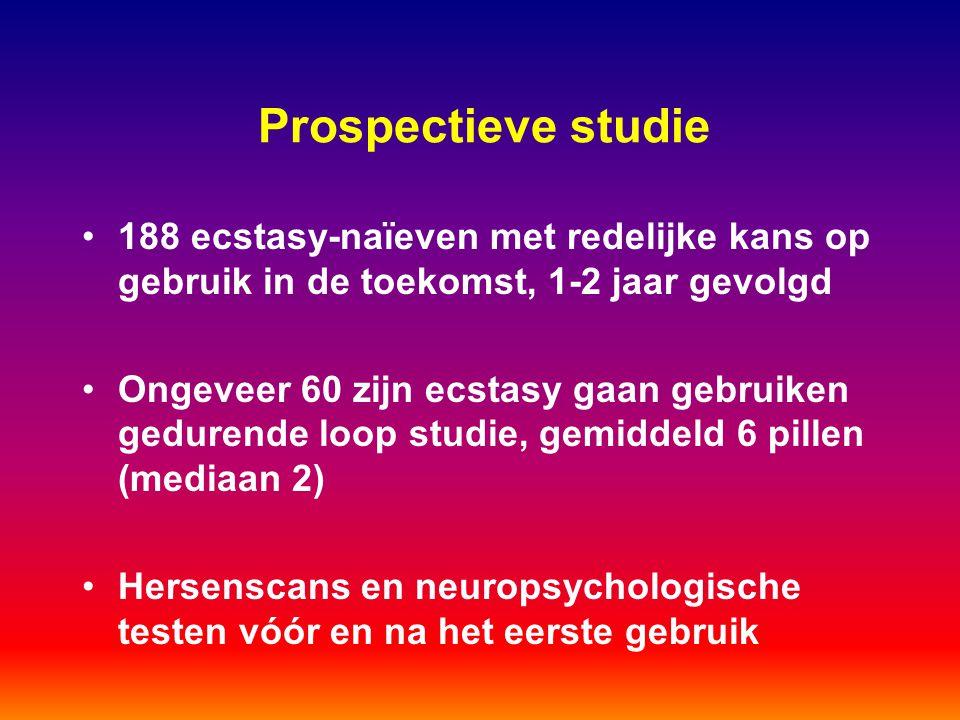 Prospectieve studie 188 ecstasy-naïeven met redelijke kans op gebruik in de toekomst, 1-2 jaar gevolgd Ongeveer 60 zijn ecstasy gaan gebruiken geduren