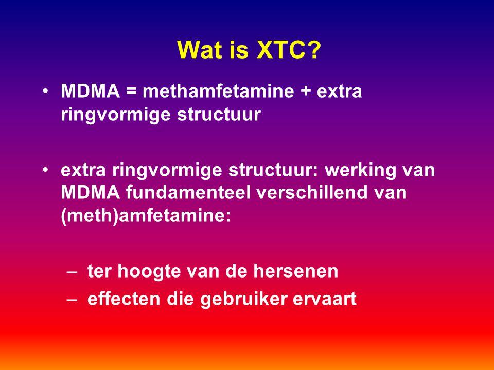 Wat is XTC? MDMA = methamfetamine + extra ringvormige structuur extra ringvormige structuur: werking van MDMA fundamenteel verschillend van (meth)amfe