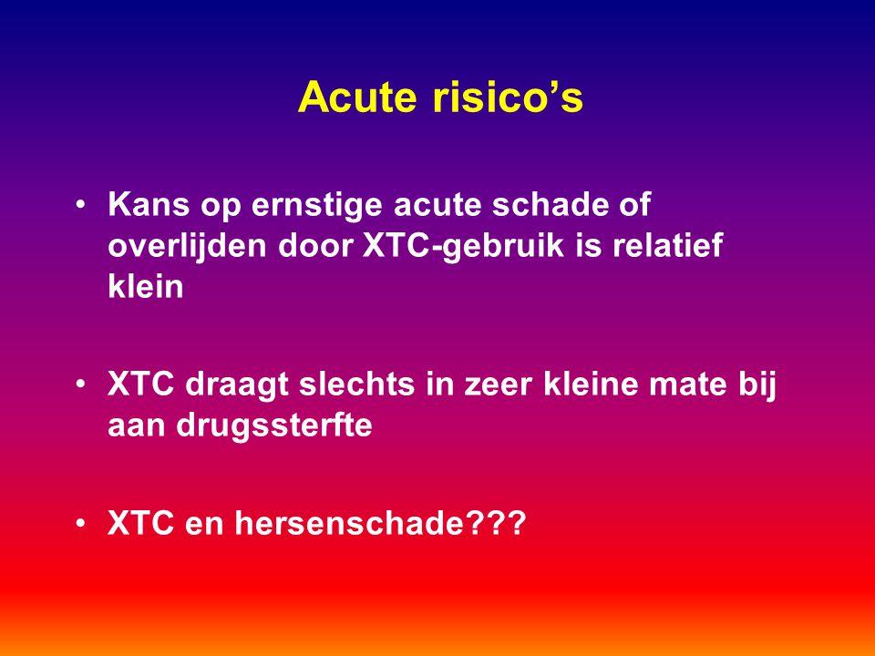Acute risico's Kans op ernstige acute schade of overlijden door XTC-gebruik is relatief klein XTC draagt slechts in zeer kleine mate bij aan drugsster