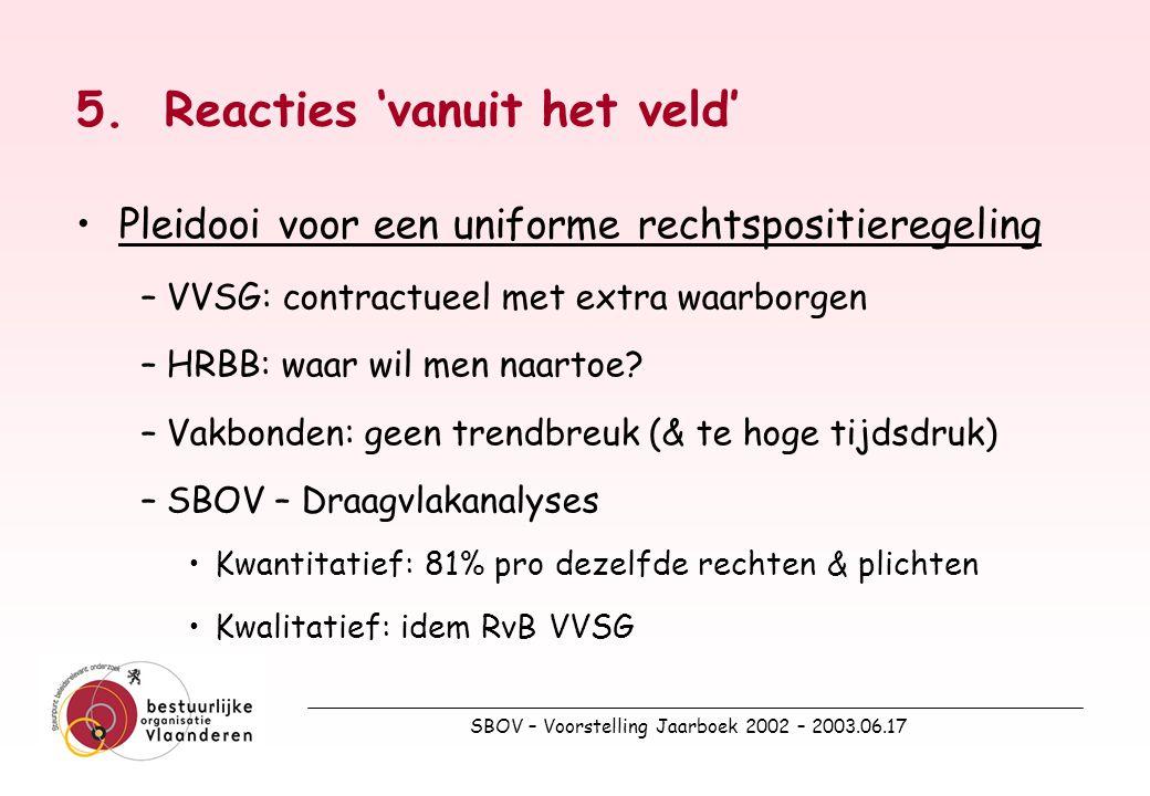 SBOV – Voorstelling Jaarboek 2002 – 2003.06.17 5.Reacties 'vanuit het veld' Pleidooi voor een uniforme rechtspositieregeling –VVSG: contractueel met extra waarborgen –HRBB: waar wil men naartoe.