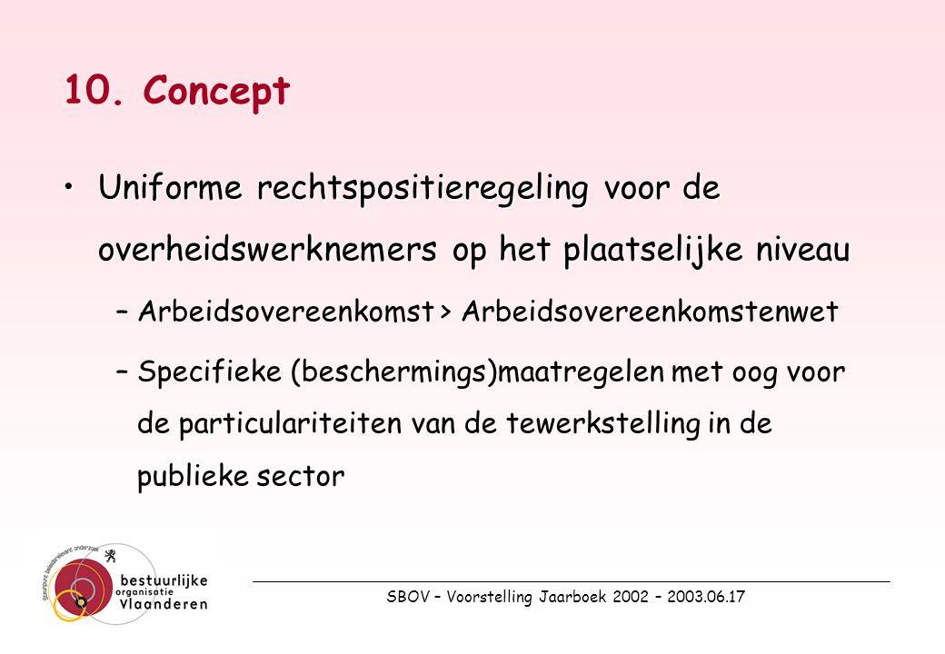SBOV – Voorstelling Jaarboek 2002 – 2003.06.17 10.