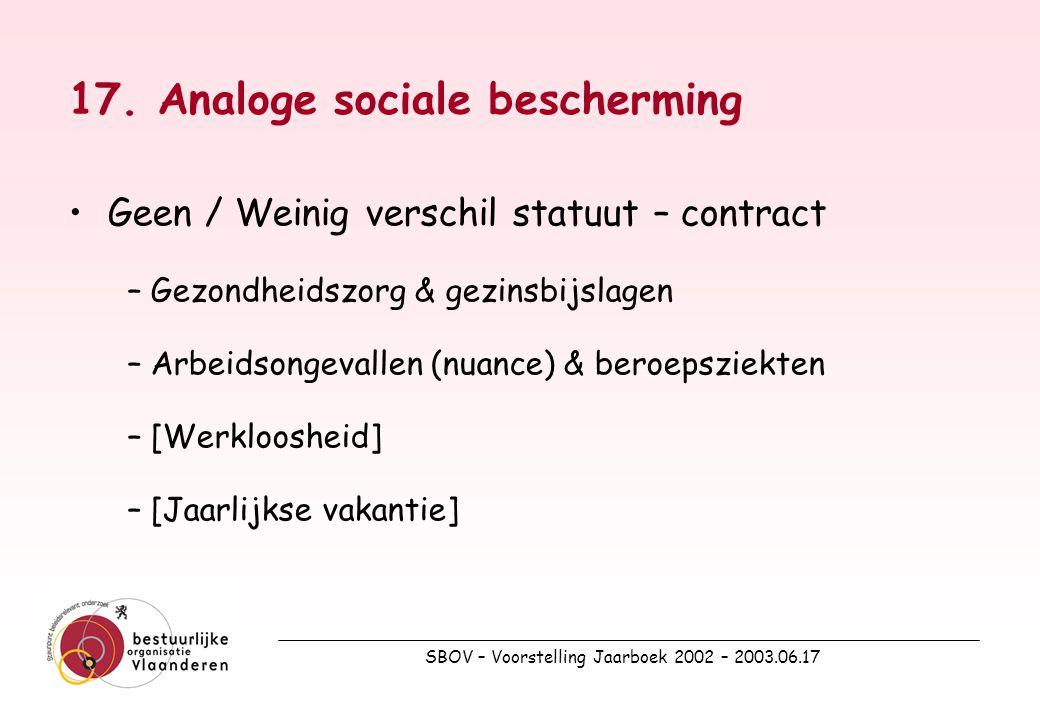 SBOV – Voorstelling Jaarboek 2002 – 2003.06.17 17.
