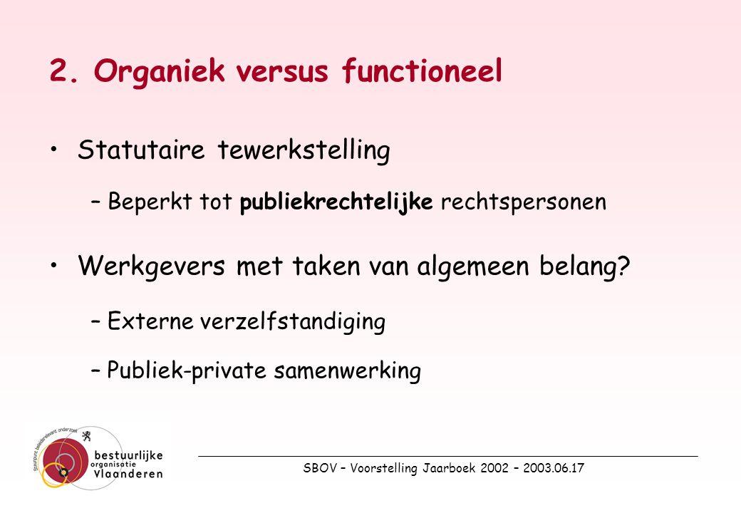 SBOV – Voorstelling Jaarboek 2002 – 2003.06.17 De mythe van het statuut voorbij .