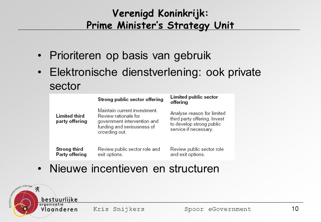 Kris Snijkers Spoor eGovernment 10 Verenigd Koninkrijk: Prime Minister's Strategy Unit Prioriteren op basis van gebruik Elektronische dienstverlening: ook private sector Nieuwe incentieven en structuren