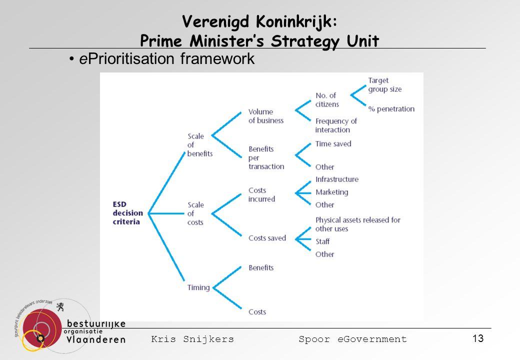 Kris Snijkers Spoor eGovernment 13 Verenigd Koninkrijk: Prime Minister's Strategy Unit ePrioritisation framework