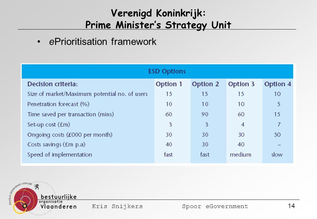 Kris Snijkers Spoor eGovernment 14 Verenigd Koninkrijk: Prime Minister's Strategy Unit ePrioritisation framework