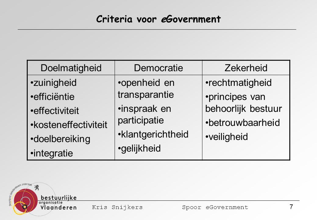 Kris Snijkers Spoor eGovernment 7 Criteria voor eGovernment DoelmatigheidDemocratieZekerheid zuinigheid efficiëntie effectiviteit kosteneffectiviteit doelbereiking integratie openheid en transparantie inspraak en participatie klantgerichtheid gelijkheid rechtmatigheid principes van behoorlijk bestuur betrouwbaarheid veiligheid