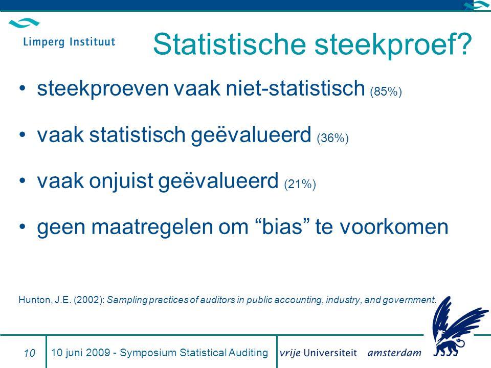 Statistische steekproef.