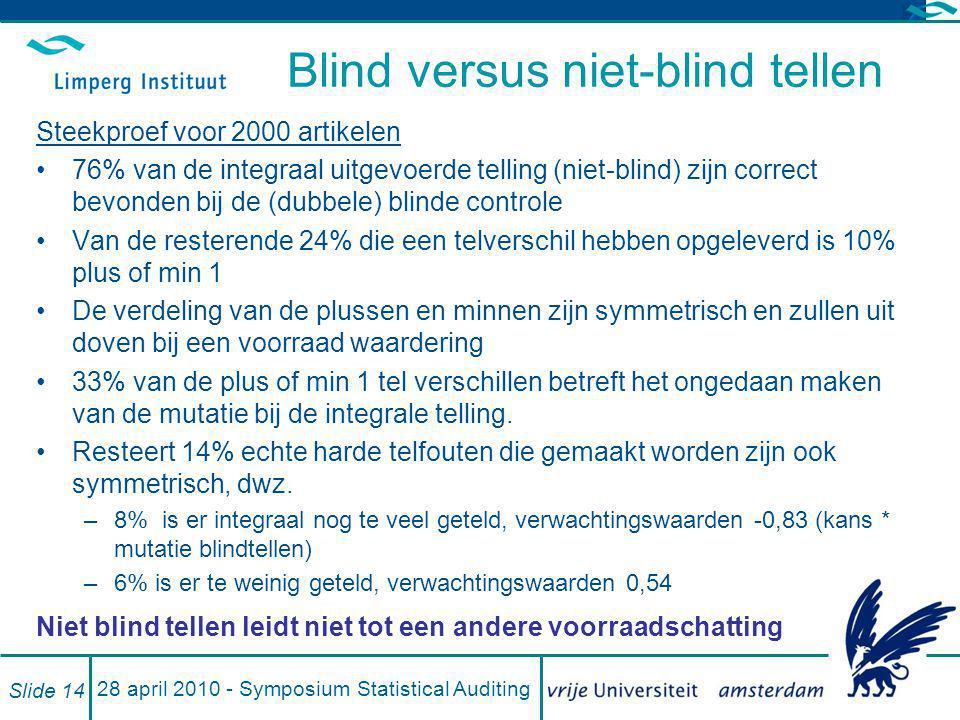 28 april 2010 - Symposium Statistical Auditing Slide 14 Blind versus niet-blind tellen Steekproef voor 2000 artikelen 76% van de integraal uitgevoerde